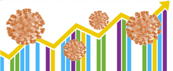 Coronavirus Sales-1